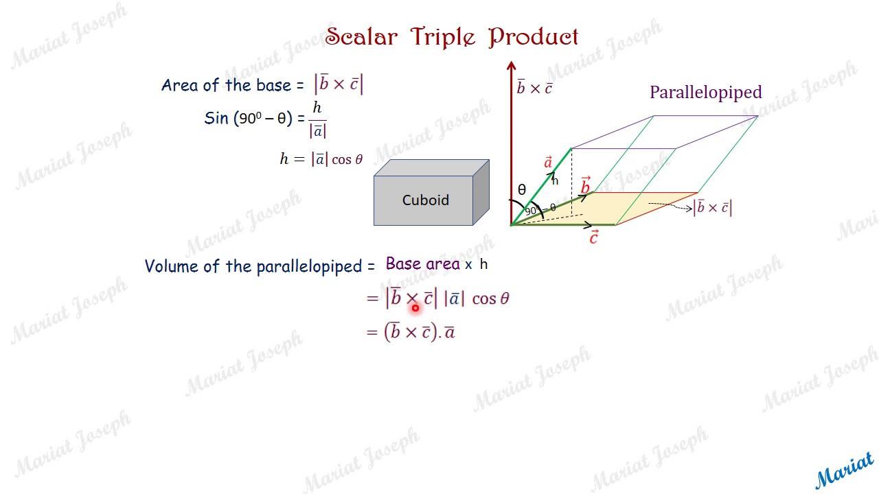 Quantum Mechanics And Relativity - Lessons - Tes Teach