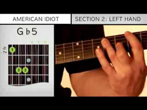 How to play: American idiot on guitar (easy GUITAR LESSON)