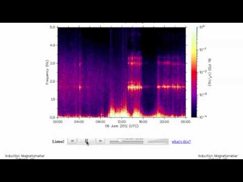 Unknown Readings/Sound JUNE2012 - Induction Magnetometer