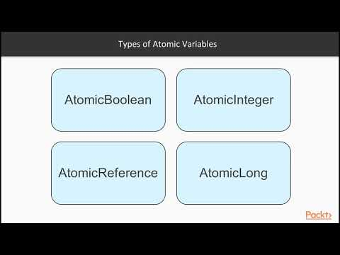 Java 9 Concurrency-Adv Element: Using Atomic Variable Instead Of Synchronization| Packtpub.com