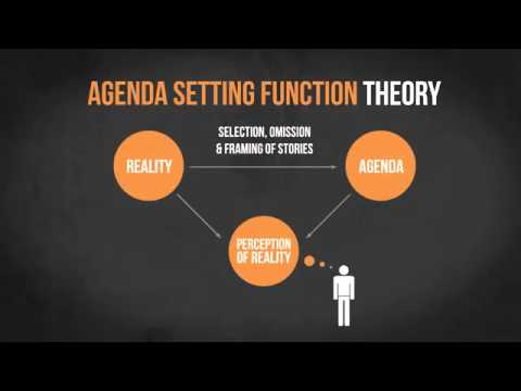 THE AGENDA SETTING THEORY PDF DOWNLOAD