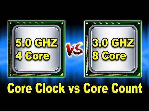 CPU Core Clock Vs Core Count Explained (Hindi)