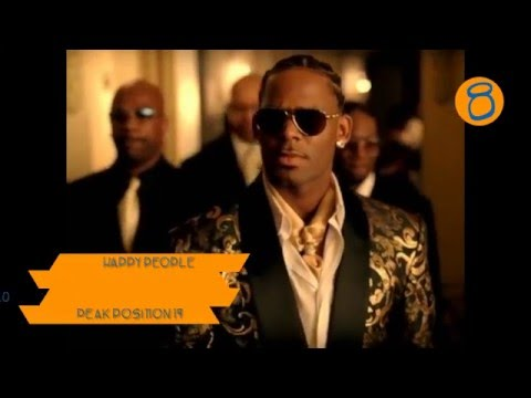 R Kelly - 10 best songs