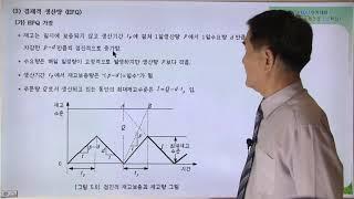 [샘플]품질경영기사 생산시스템 인강(과목단위 완전학습)