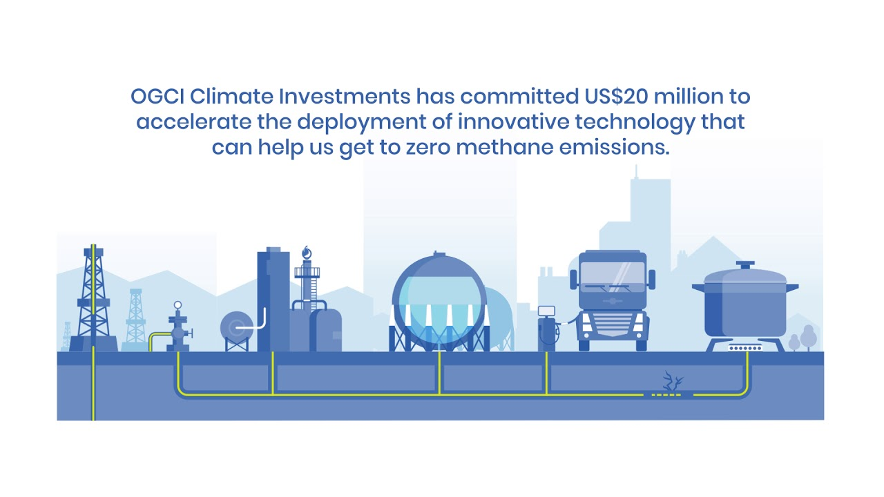 Climate Investments - OGCI