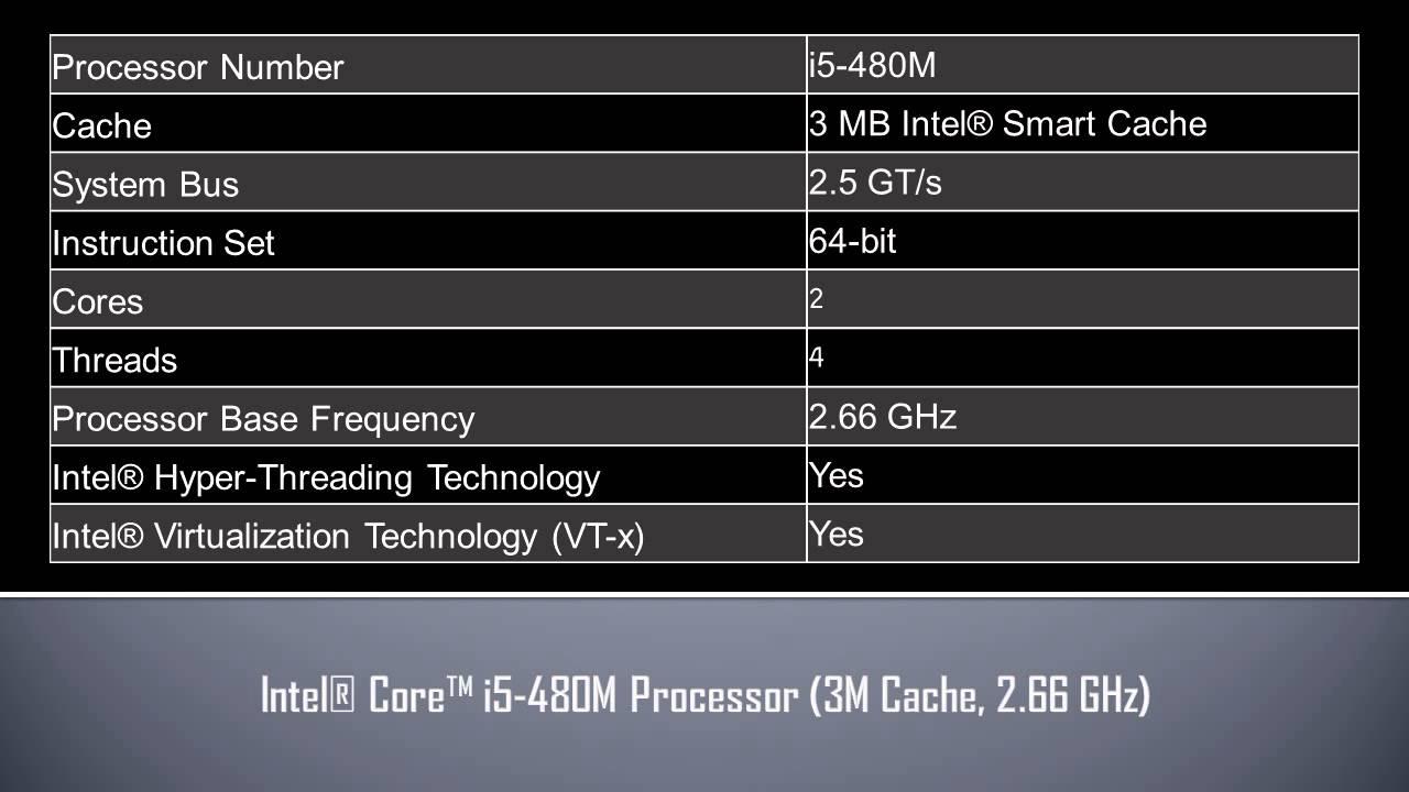 Intel Core I5 480m Processor Youtube