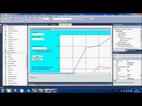 Arduino Realtime Data Transfer - C# Realtime Graph