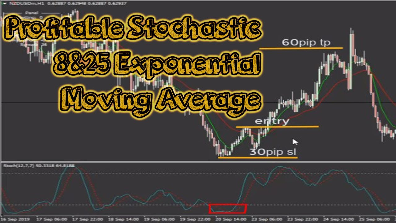 How To Trade Profitable Stochastic 8 25 Exponential Moving Average