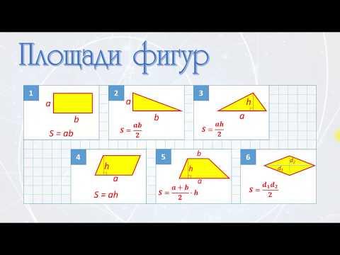 Площади фигур - треугольника, параллелограмма, трапеции, ромба. Формула Пика и ЕГЭ