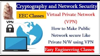 Virtual Private Network (VPN) How to Make Public Network secure Like Private N/W using VPN(Hindi)