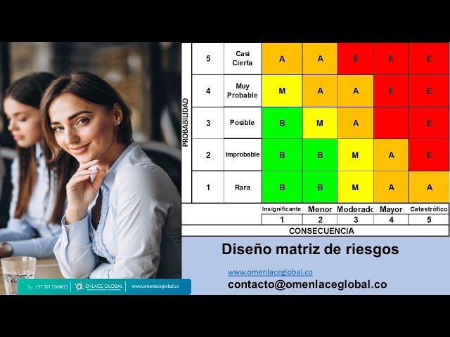 MACROS MATRIZ DE RIESGO