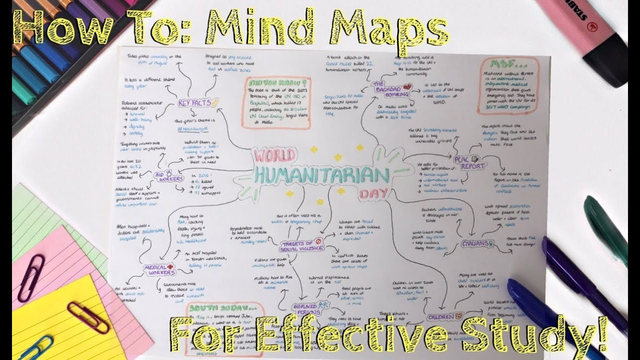 How to Make The PERFECT Mind Map and STUDY EFFECTIVELY