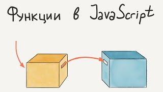 Функции / Введение в программирование, урок 5 (JavaScript ES6)