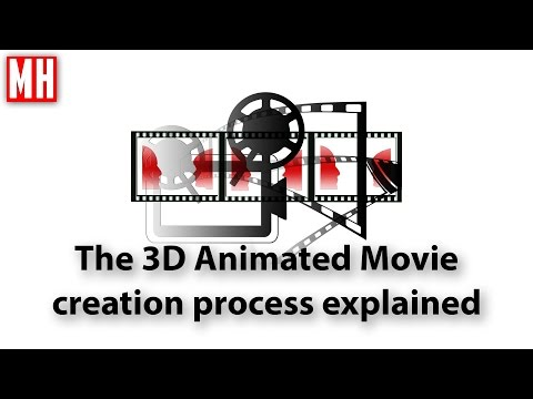 The entire 3D animated Movie creation process explained !