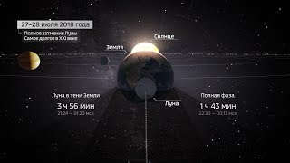 Полное затмение Луны и великое противостояние Марса. 27.07.2018