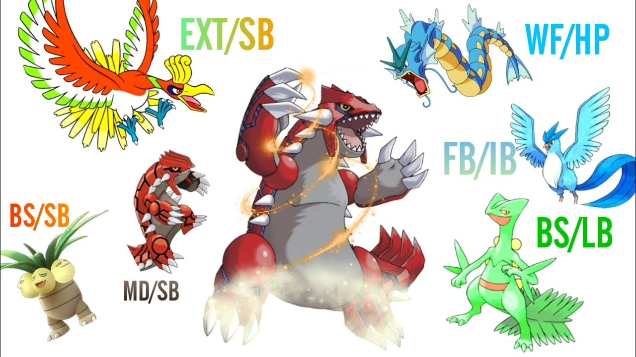 How to beat groudon  top 6 counter for groudon