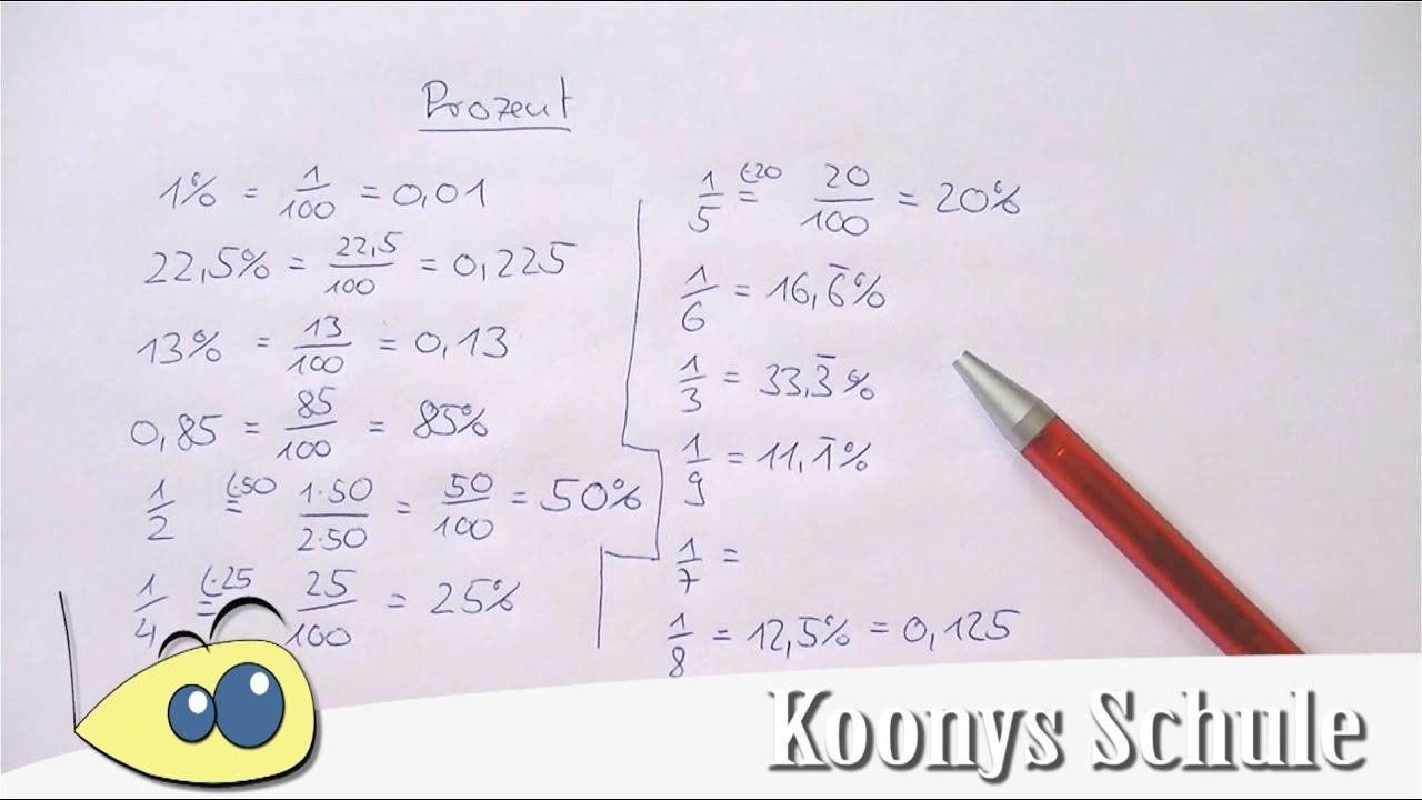 was ist ein prozent? was heißt 1%? | der prozentbegriff