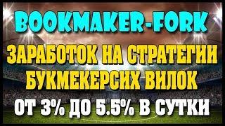 Bital.Group - ЗАРАБОТАЙ 150% ЗА 24 ЧАСА