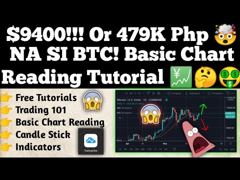 OMG! $9400!!! Or 479K Php 🤯 NA SI BTC! Basic Chart Reading Tutorial 💹🤔🤑