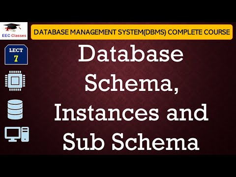 Database Schema, Instances and Sub Schema - DBMS Tutorial for Beginners in Hindi and English