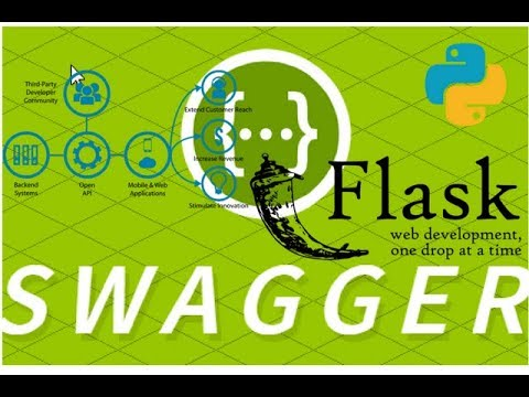 Creando un REST API con Flask parte 1 de 3, swagger documentation
