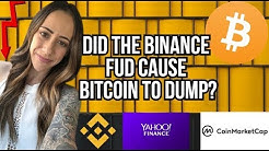 BITCOIN TECHNICAL ANALYSIS + BINANCE FUD  +YAHOO FINANCE + COIN MARKET CAP + BYBIT