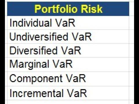 Portfolio Risk Using VaR