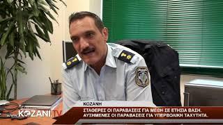 Οι παραβάσεις μέθης και υπερβολικής ταχύτητας στην Κοζάνη