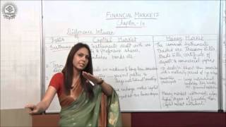 Diffrence between Capital Market and Money Market Class XII Business Studies by Dr Heena Rana