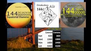 Harmonics of the Golden Gate - Esoteric Temple of Sun, Earth & Moon