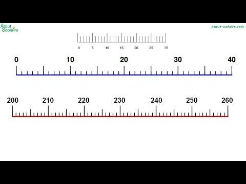 Häufig 0213 CE1 Repérer et placer les nombres sur une droite graduée  FE61