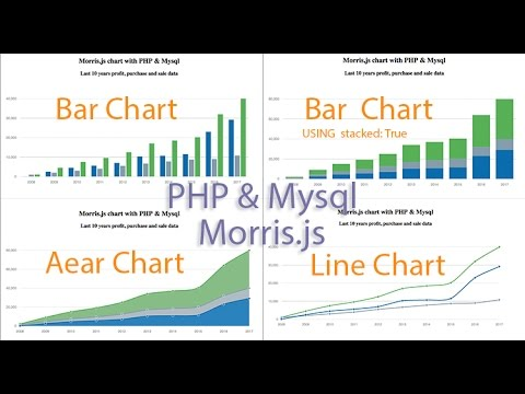 How to create charts and graphs using mysql php morrisjs tutorial how to create charts and graphs using mysql php morrisjs tutorial ccuart Gallery