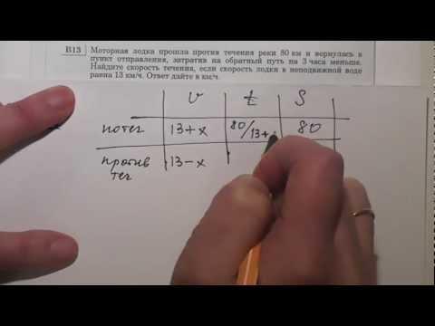 Решение диагностической работы ЕГЭ 2012 (продолжение)
