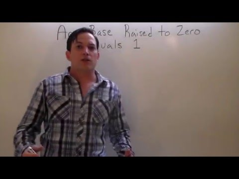 Base Number or Variable Raised to Zero