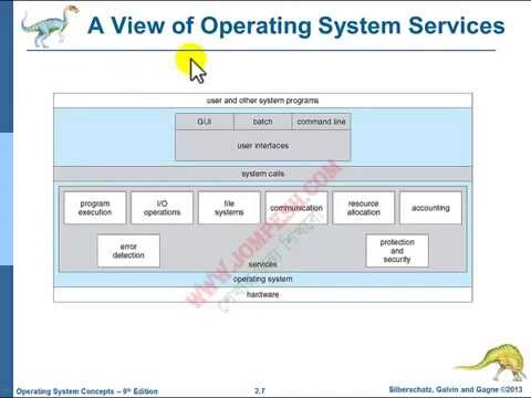 OS : Operating System Structure and Services