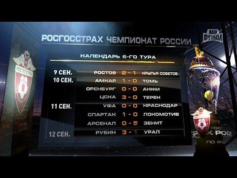 Футбол России. Таблица РФПЛ 2017/2018, результаты и