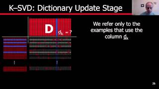 Digital image processing: p067- Dictionary Learning