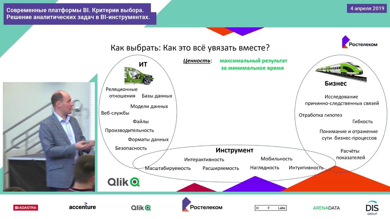 Сравнение BI систем (Qlik (QlikView Qlik Sense), Tableau, Power BI) Сергей  Полехин, Data Talks