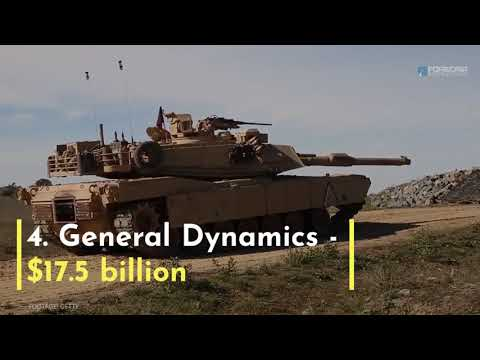 Top 10 US Defense Contractors 2018