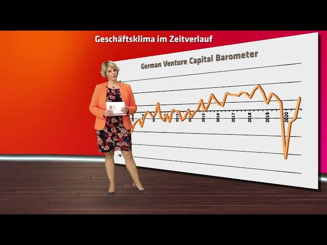 Investorenbarometer Q4 2020: Swantje von Massenbach über das Geschäftsklima im Wagniskapitalmarkt