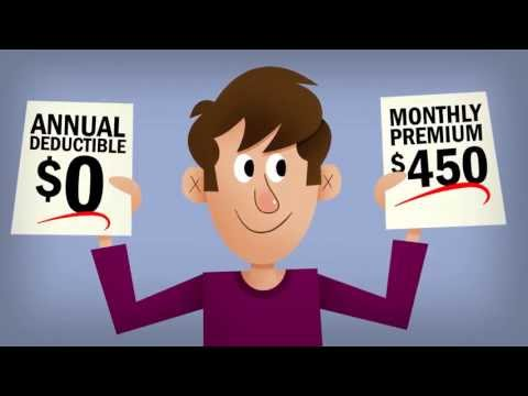 Annual Deductible Explained