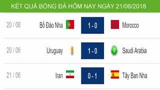 KẾT QUẢ BÓNG ĐÁ HÔM NAY NGÀY 21/06/2018 WORLD CUP VÒNG BẢNG