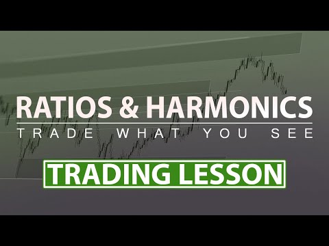 Lesson 7: Putting It All Together - Learn A Complete Profitable Trading System
