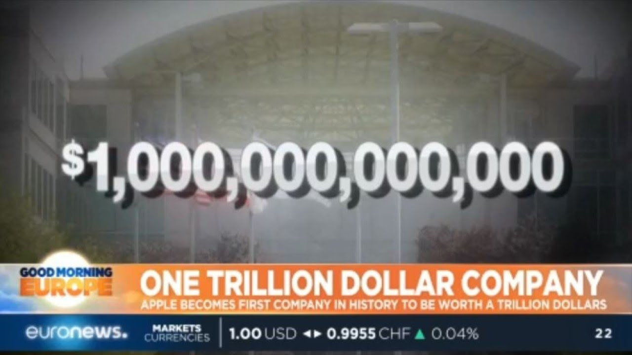 one trillion dollars apple becomes first company in history to be