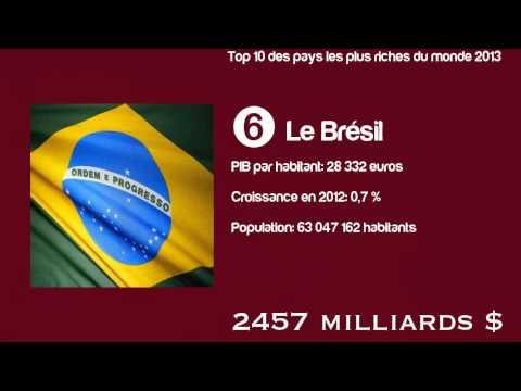 Top 10 Des Pays Les Plus Riches Du Monde 2013 Youtube
