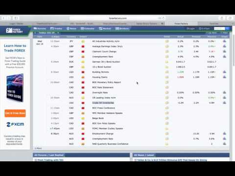Binary Options News trading - ProfitF