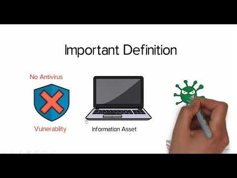Important Information Security Definition