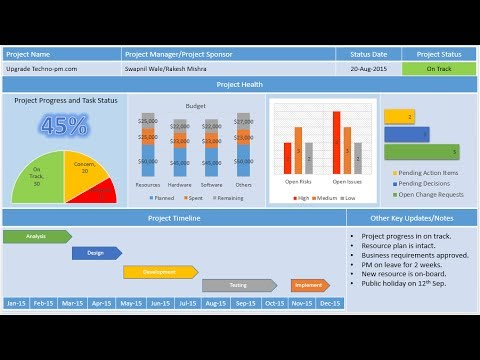 Project Status Report Template - YouTube - status report template