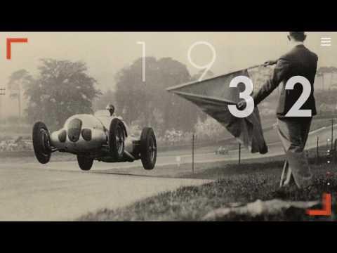 Futura Forward Timeline 1920s1930s