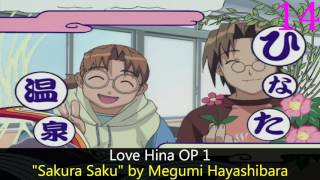 My Top Anime Openings of Spring 2000